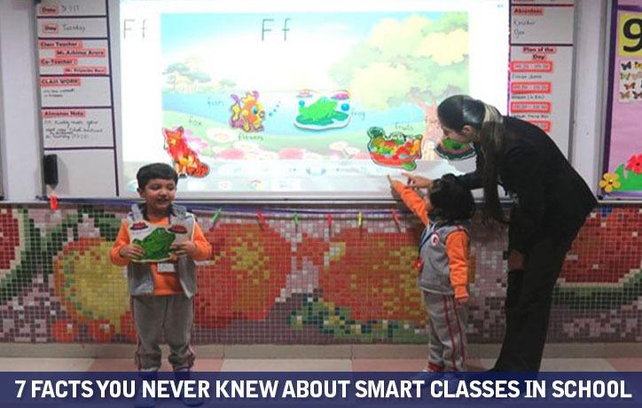 smart classes in India